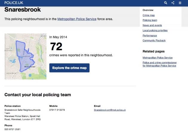snaresbrook met